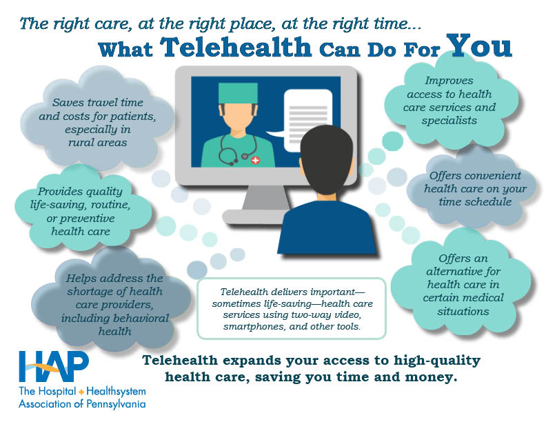 Telehealth addiction treatment