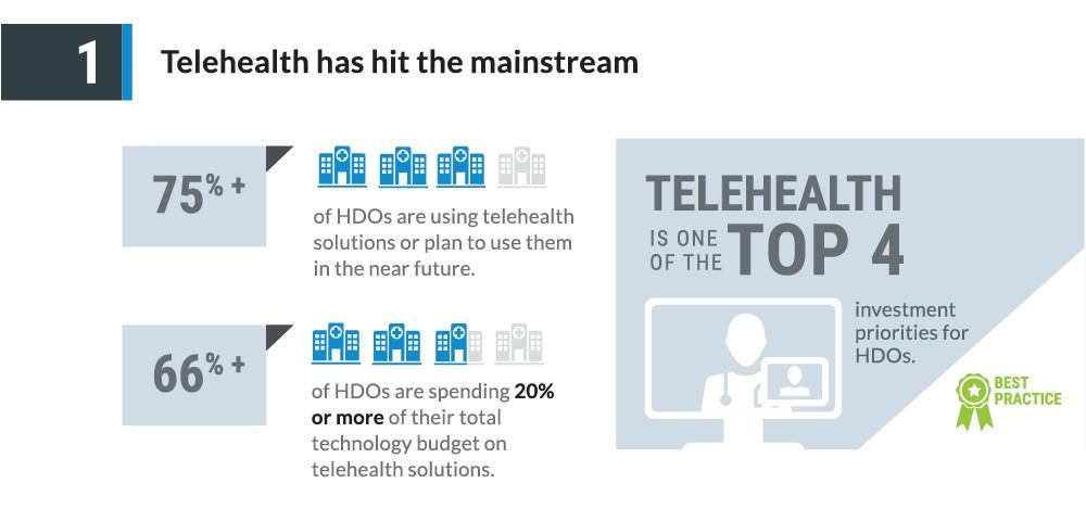 addiction rehabilitation telehealth services